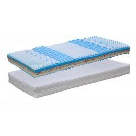 Komfortní modrá hilding Anders Matrace KELLY, 200x90 cm