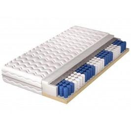 Smartshop Pružinová matrace s pevným rámem HELVETIA KOMFORT 90x200 cm dřevěná