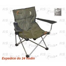M Elektrostatyk® F1
