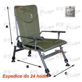 M Elektrostatyk® F5R - barva zelená