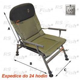 M Elektrostatyk® FK5 - barva zelená