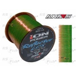 Awa-S® ION Power Reflector  0,347 mm