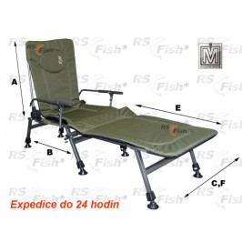 M Elektrostatyk® F5R barva zelená